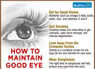 Your Complete Eye Care Routine for Long Term Health